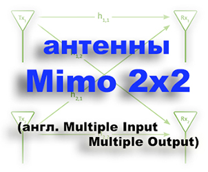 MIMO 2x2